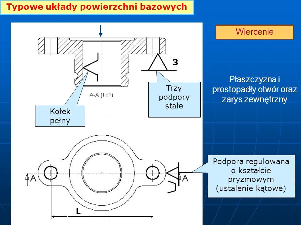 Typowe układy powierzchni bazowych Wiercenie Płaszczyzna i prostopadły otwór oraz zarys zewnętrzny 3 Trzy podpory stałe Kołek pełny L Podpora regulowa