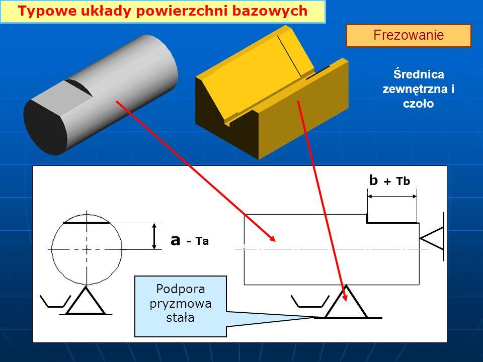 Typowe układy powierzchni bazowych Frezowanie Podpora pryzmowa stała a - Ta b + Tb Średnica zewnętrzna i czoło