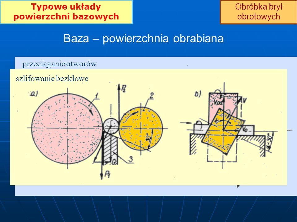 przeciąganie otworów Typowe układy powierzchni bazowych Obróbka brył obrotowych Baza – powierzchnia obrabiana szlifowanie bezkłowe