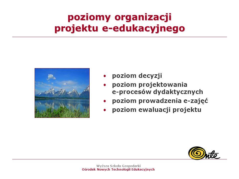 Wyższa Szkoła Gospodarki Ośrodek Nowych Technologii Edukacyjnych poziomy organizacji projektu e-edukacyjnego poziom decyzji poziom projektowania e-procesów dydaktycznych poziom prowadzenia e-zajęć poziom ewaluacji projektu