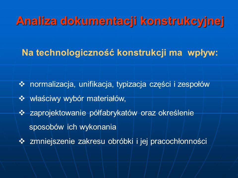 Przykładytechnologiczności konstrukcji Przykłady technologiczności konstrukcji JEDNOLITA – nietechnologiczna.ŁĄCZONA – technologiczna.