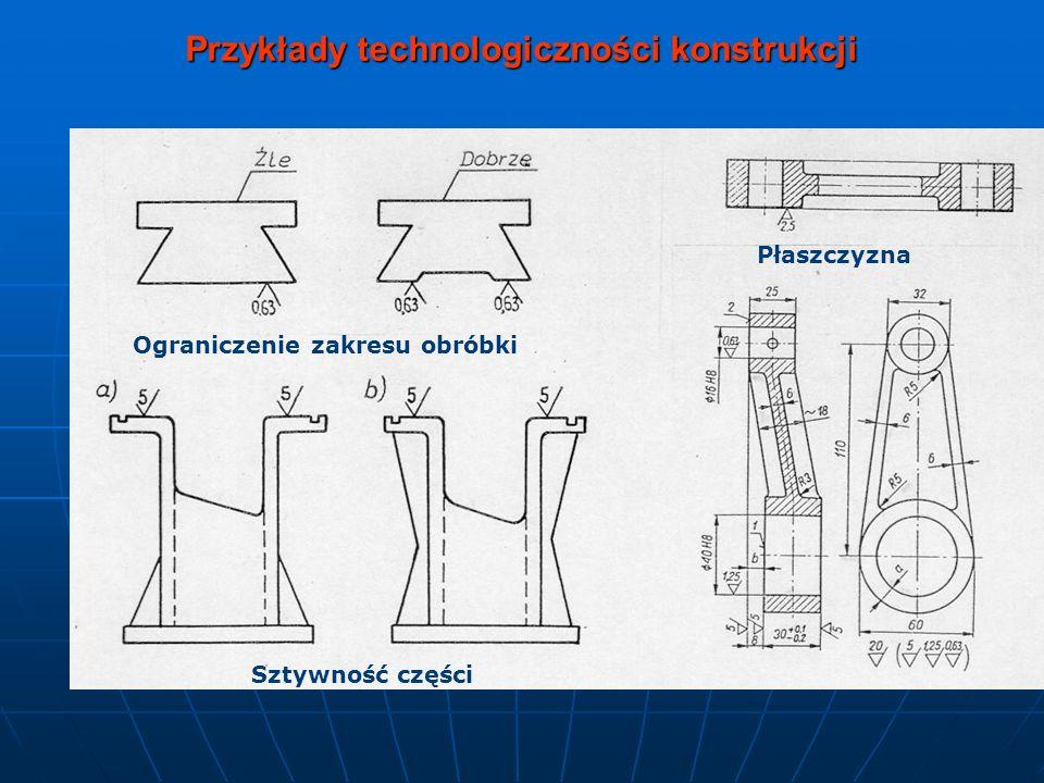 Przykłady technologiczności konstrukcji Płaszczyzna Sztywność części Ograniczenie zakresu obróbki