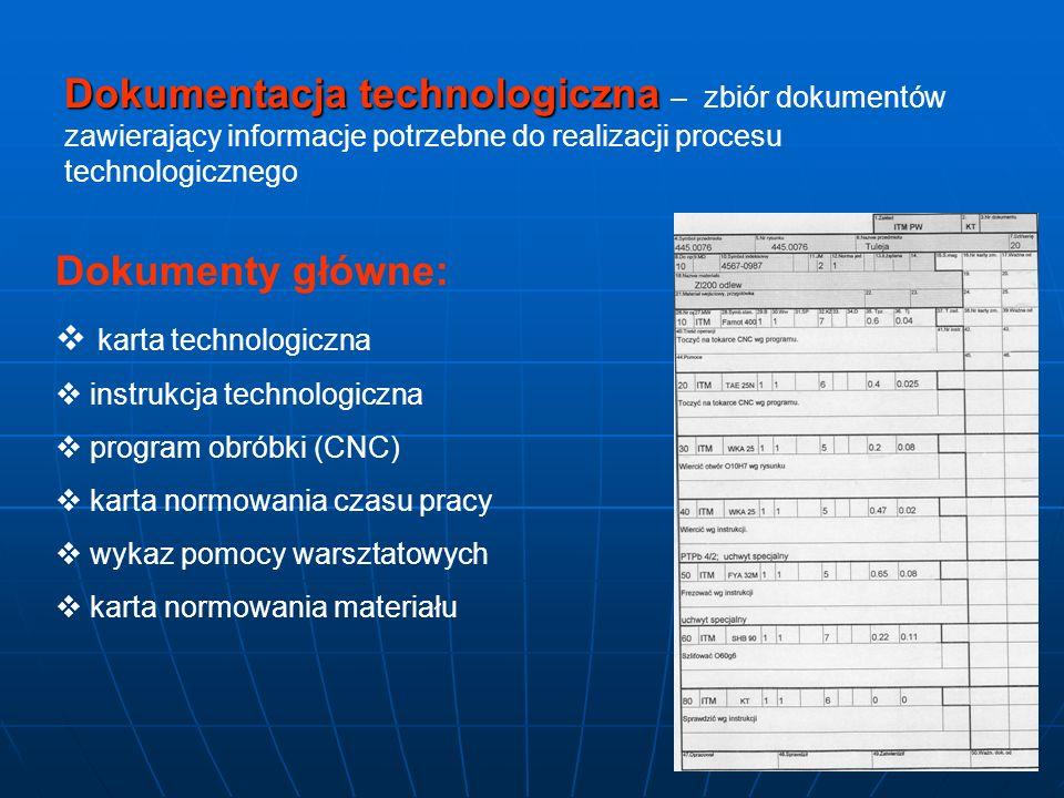 Dokumentacja technologiczna Dokumentacja technologiczna – zbiór dokumentów zawierający informacje potrzebne do realizacji procesu technologicznego Dok