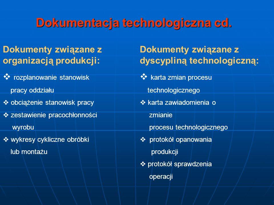Dokumentacja technologiczna cd. Dokumenty związane z organizacją produkcji: rozplanowanie stanowisk pracy oddziału obciążenie stanowisk pracy zestawie