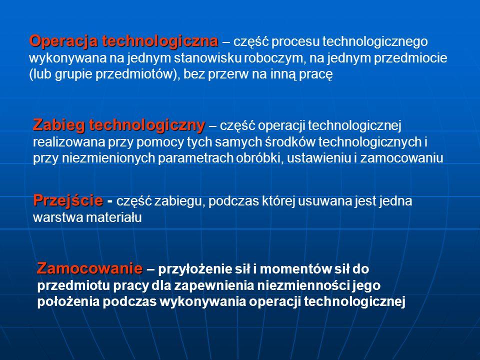 Operacja technologiczna Operacja technologiczna – część procesu technologicznego wykonywana na jednym stanowisku roboczym, na jednym przedmiocie (lub