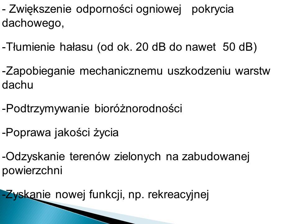 - zgodnie z Rozporządzeniem Ministra Infrastruktury z dnia 12 kwietnia 2002 r.