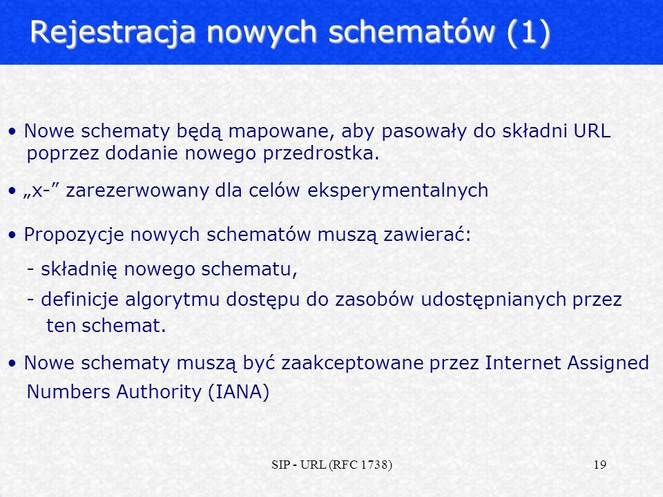 SIP - URL (RFC 1738)19 Rejestracja nowych schematów (1) Nowe schematy będą mapowane, aby pasowały do składni URL poprzez dodanie nowego przedrostka. x