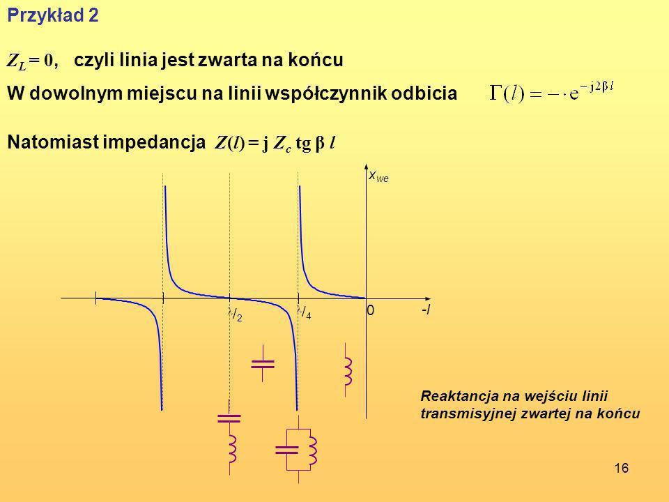 16 Przykład 2 Z L = 0, czyli linia jest zwarta na końcu W dowolnym miejscu na linii współczynnik odbicia Natomiast impedancja Z(l) = j Z c tg β l -l 0