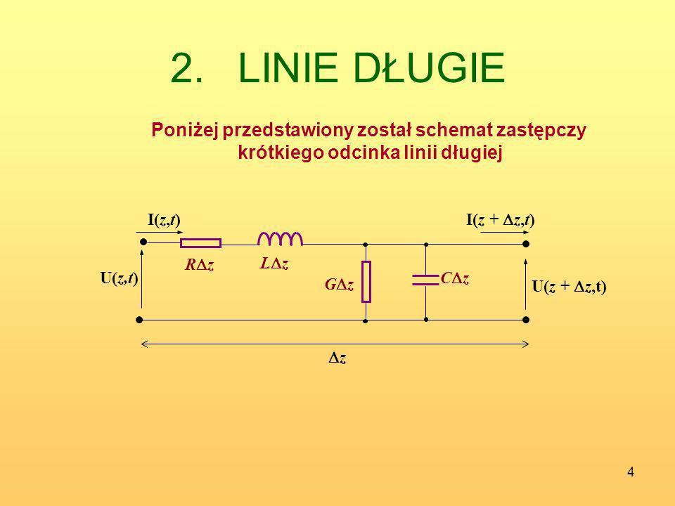 4 U(z,t) I(z + z,t) C z G z I(z,t) U(z + z,t) R z L z Poniżej przedstawiony został schemat zastępczy krótkiego odcinka linii długiej 2.LINIE DŁUGIE z