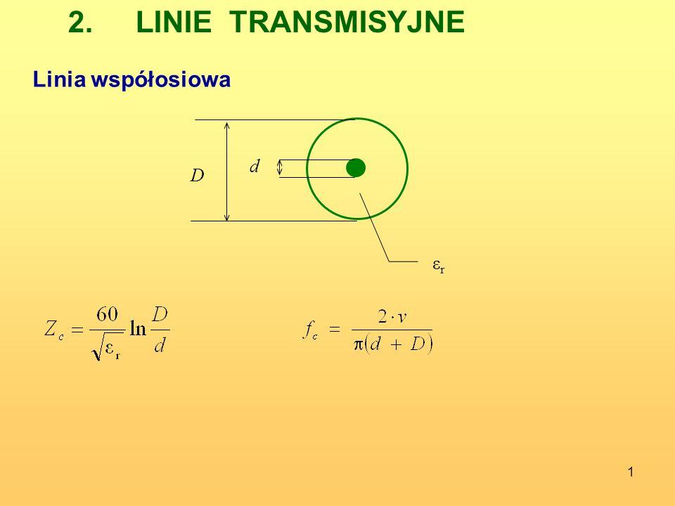 2 Symetryczna linia paskowa b εrεr t w przewodnik K – jest funkcją eliptyczną pierwszego rodzaju Zależności te są słuszne dla grubości paska t = 0.