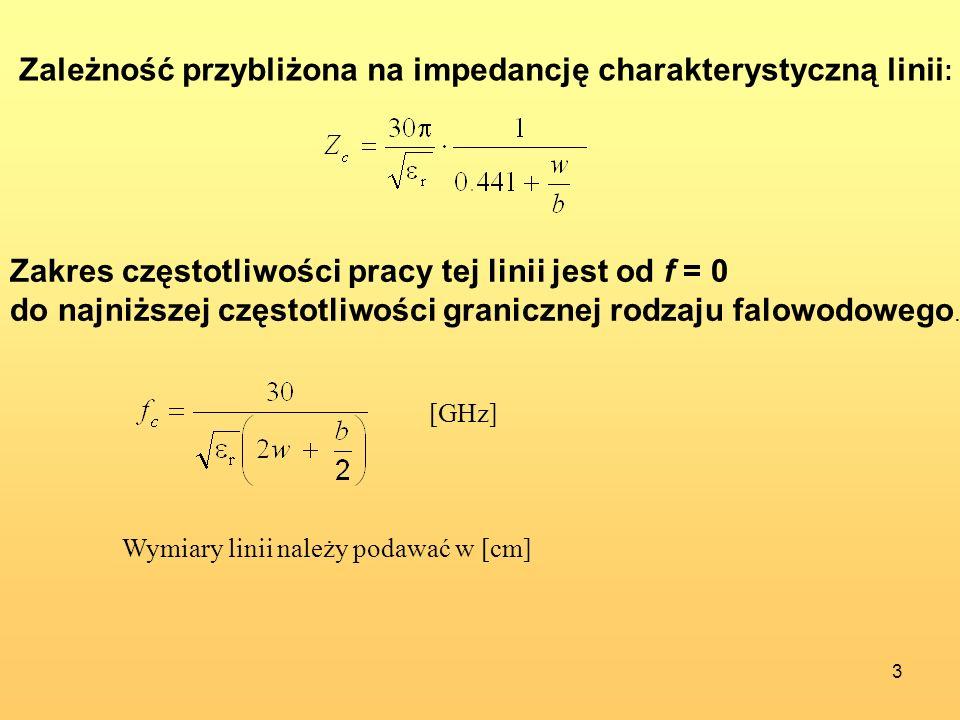 4 Niesymetryczna linia paskowa (NLP) t εrεr w h przewodnik