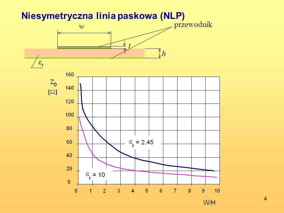5 w w εrεr s Linia paskowa koplanarna εrεr s w s Falowód koplanarny