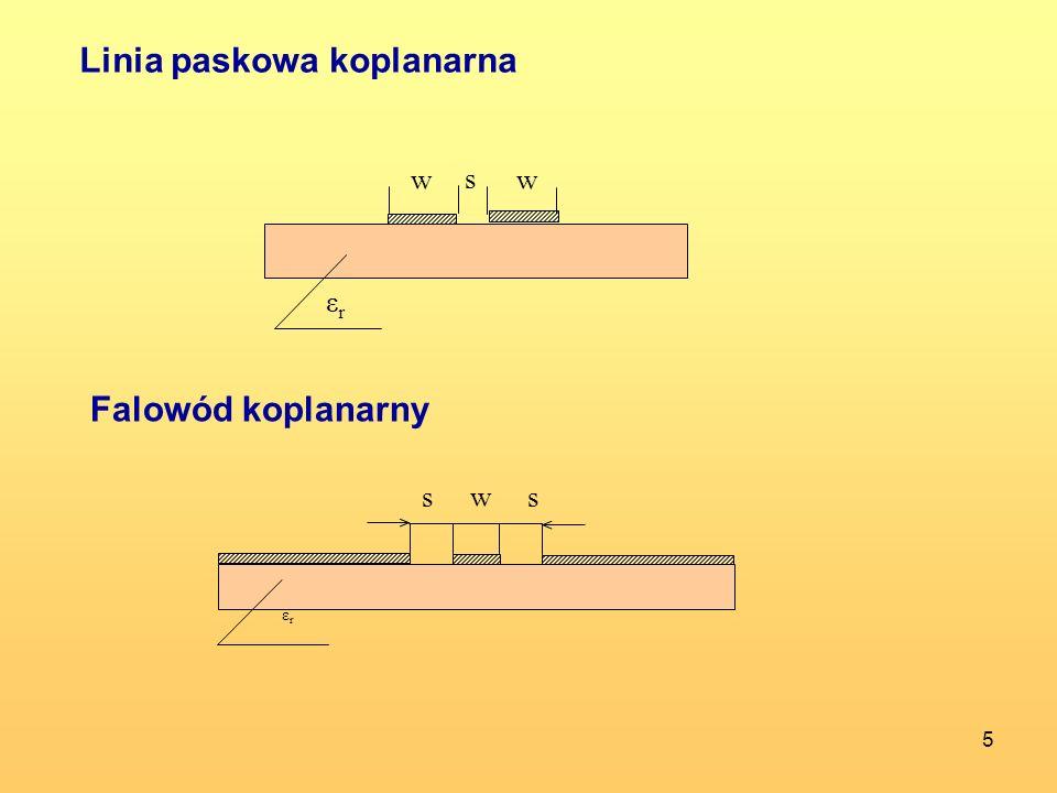 6 Falowody (metalowe) Falowód prostokątnyFalowód kołowy Rodzaj podstawowy H 10 Rodzaj podstawowy H 11