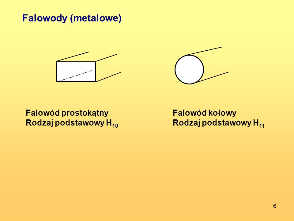 7 Linia płetwowa (Fin Line) a/2 a/2 a/2 a/2 s Płyta dielektryczna a) b) Metal Warstwy metalu a/2 a/2 a/2 a/2