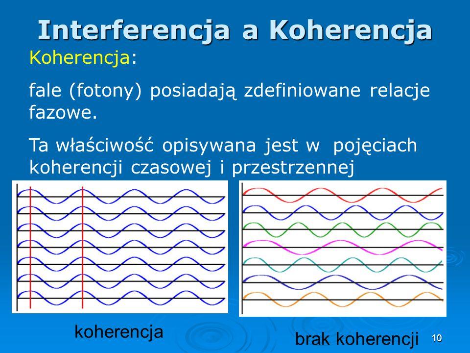 10 Interferencja a Koherencja Koherencja: fale (fotony) posiadają zdefiniowane relacje fazowe.