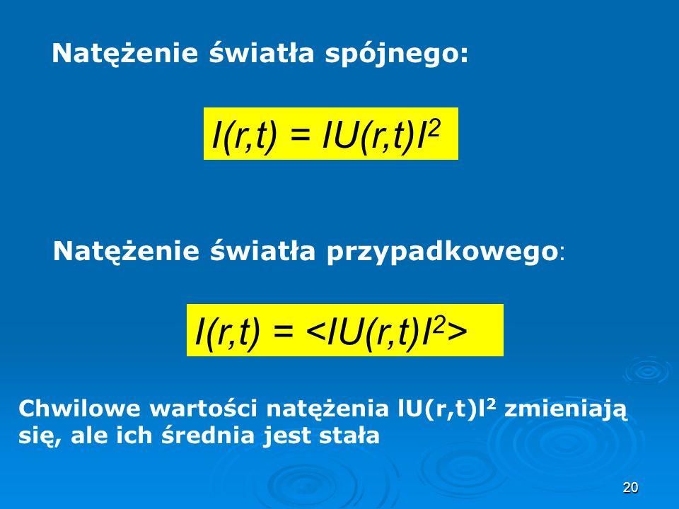 20 I(r,t) = IU(r,t)I 2 I(r,t) = Natężenie światła spójnego: Natężenie światła przypadkowego : Chwilowe wartości natężenia lU(r,t)l 2 zmieniają się, ale ich średnia jest stała