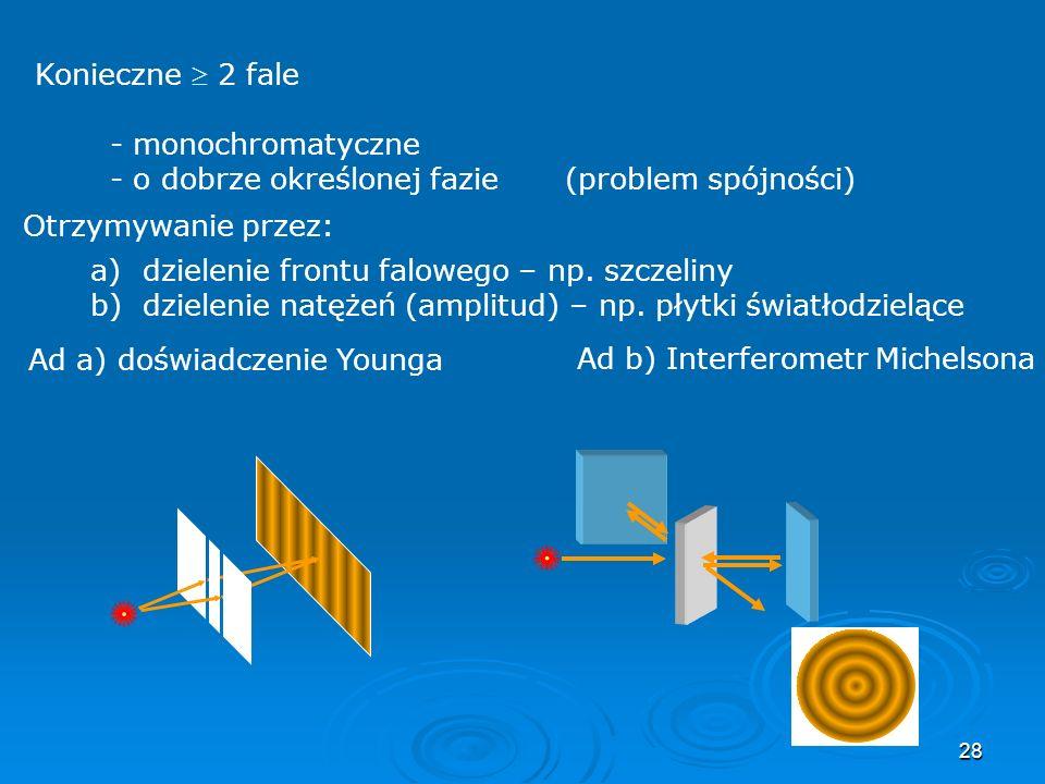 28 Konieczne 2 fale - monochromatyczne - o dobrze określonej fazie (problem spójności) Otrzymywanie przez: a)dzielenie frontu falowego – np.