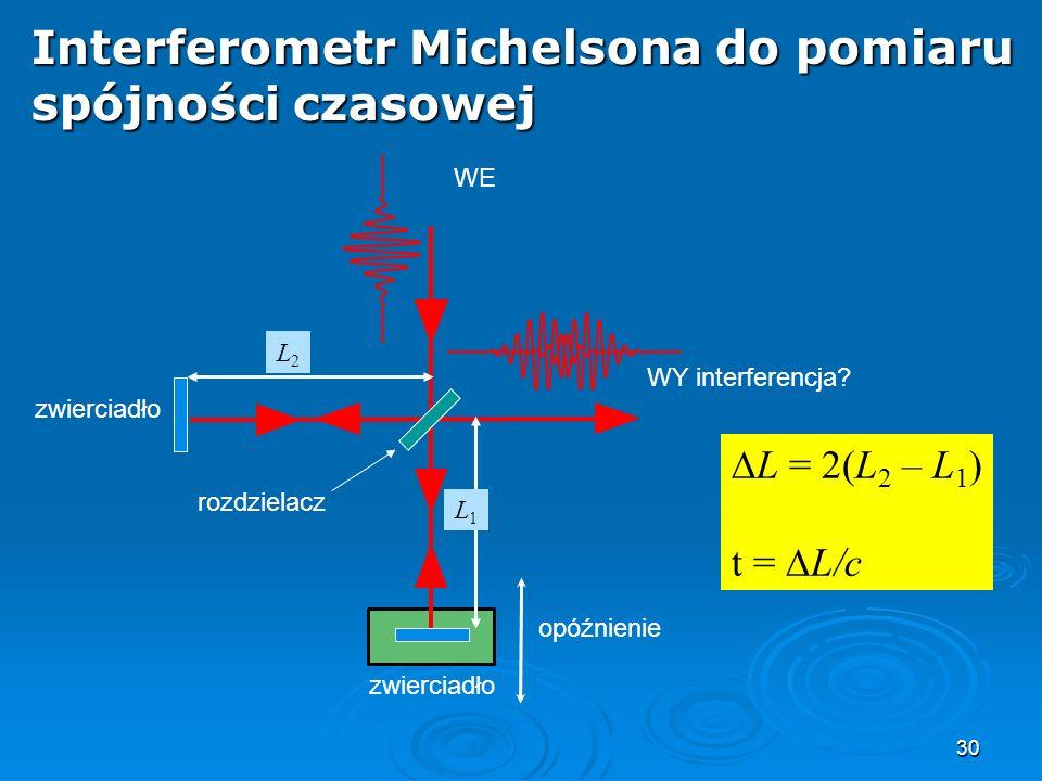 30 Interferometr Michelsona do pomiaru spójności czasowej L = 2(L 2 – L 1 ) t = L/c rozdzielacz WE opóźnienie zwierciadło L1L1 L2L2 WY interferencja?