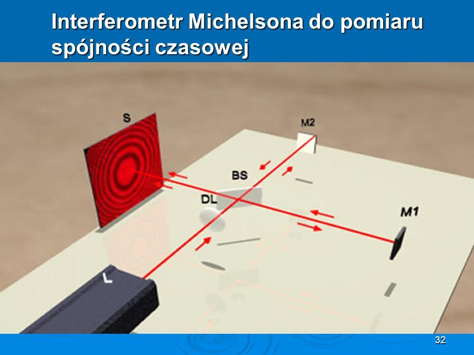 32 Interferometr Michelsona do pomiaru spójności czasowej