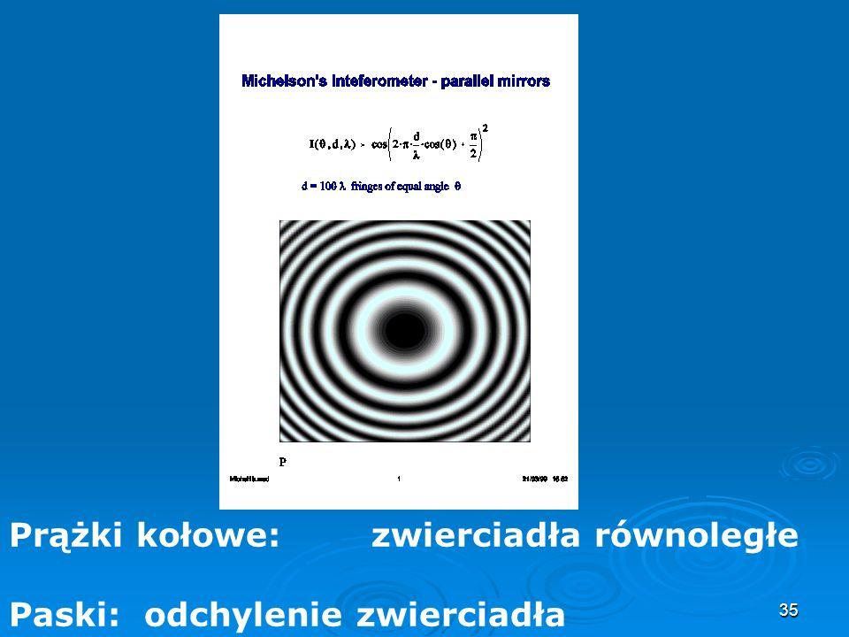 35 Prążki kołowe: zwierciadła równoległe Paski: odchylenie zwierciadła