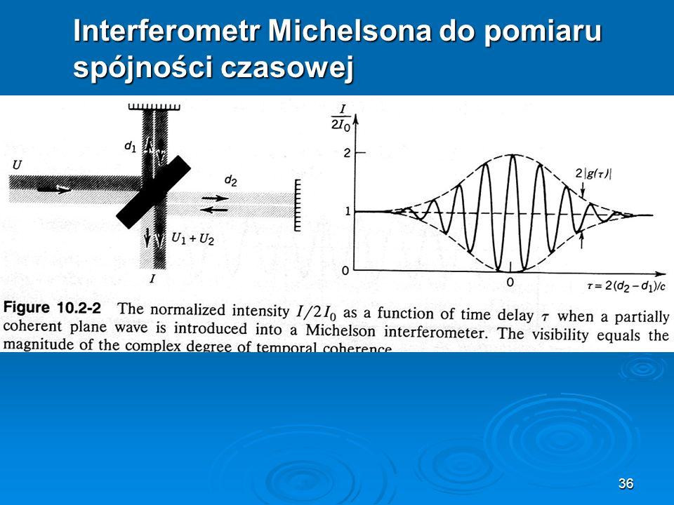 36 Interferometr Michelsona do pomiaru spójności czasowej
