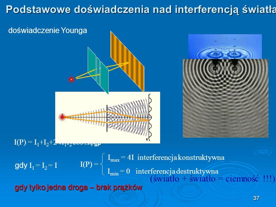 37 S P Podstawowe doświadczenia nad interferencją światła doświadczenie Younga gdy I 1 = I 2 = I I(P) = I max = 4I interferencja konstruktywna I min = 0 interferencja destruktywna gdy tylko jedna droga – brak prążków (światło + światło = ciemność !!!) I(P) = I 1 +I 2 +2 I 1 I 2 cos SP