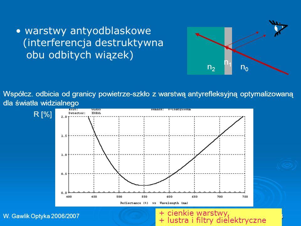 43 warstwy antyodblaskowe (interferencja destruktywna obu odbitych wiązek) + cienkie warstwy, + lustra i filtry dielektryczne n2n2 n0n0 n1n1 Współcz.