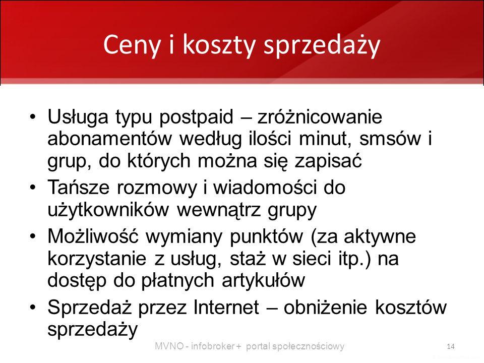 MVNO - infobroker + portal społecznościowy 14 Ceny i koszty sprzedaży Usługa typu postpaid – zróżnicowanie abonamentów według ilości minut, smsów i gr