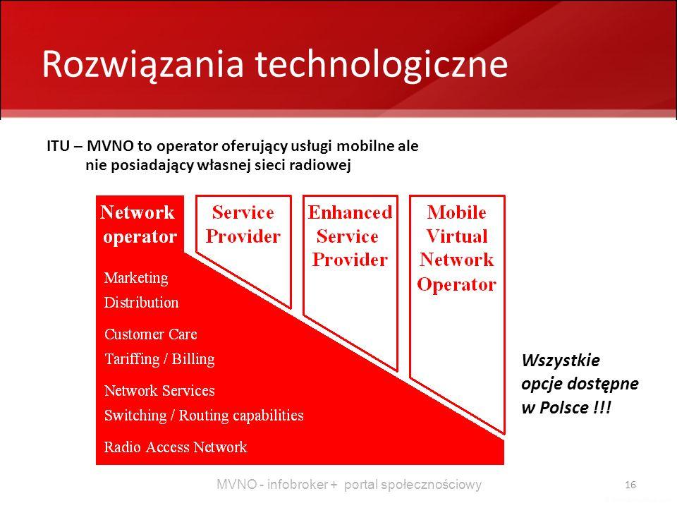 MVNO - infobroker + portal społecznościowy 16 Rozwiązania technologiczne ITU – MVNO to operator oferujący usługi mobilne ale nie posiadający własnej s
