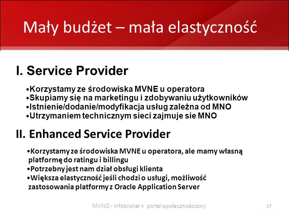 MVNO - infobroker + portal społecznościowy 17 Mały budżet – mała elastyczność I. Service Provider II. Enhanced Service Provider Korzystamy ze środowis