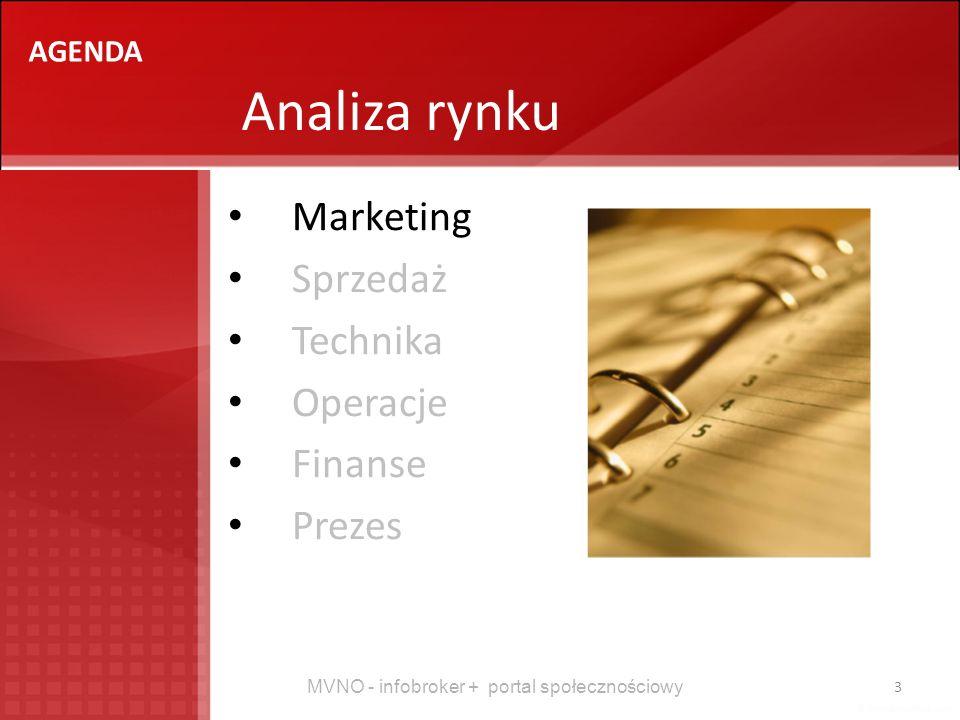 MVNO - infobroker + portal społecznościowy 3 Analiza rynku AGENDA Marketing Sprzedaż Technika Operacje Finanse Prezes