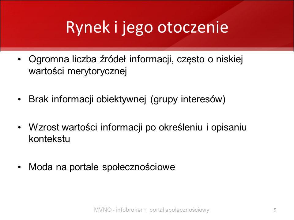 MVNO - infobroker + portal społecznościowy 5 Rynek i jego otoczenie Ogromna liczba źródeł informacji, często o niskiej wartości merytorycznej Brak inf