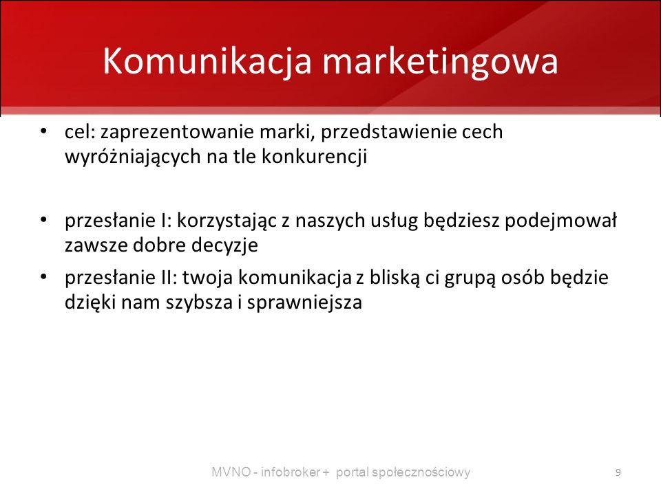 MVNO - infobroker + portal społecznościowy 9 Komunikacja marketingowa cel: zaprezentowanie marki, przedstawienie cech wyróżniających na tle konkurencj