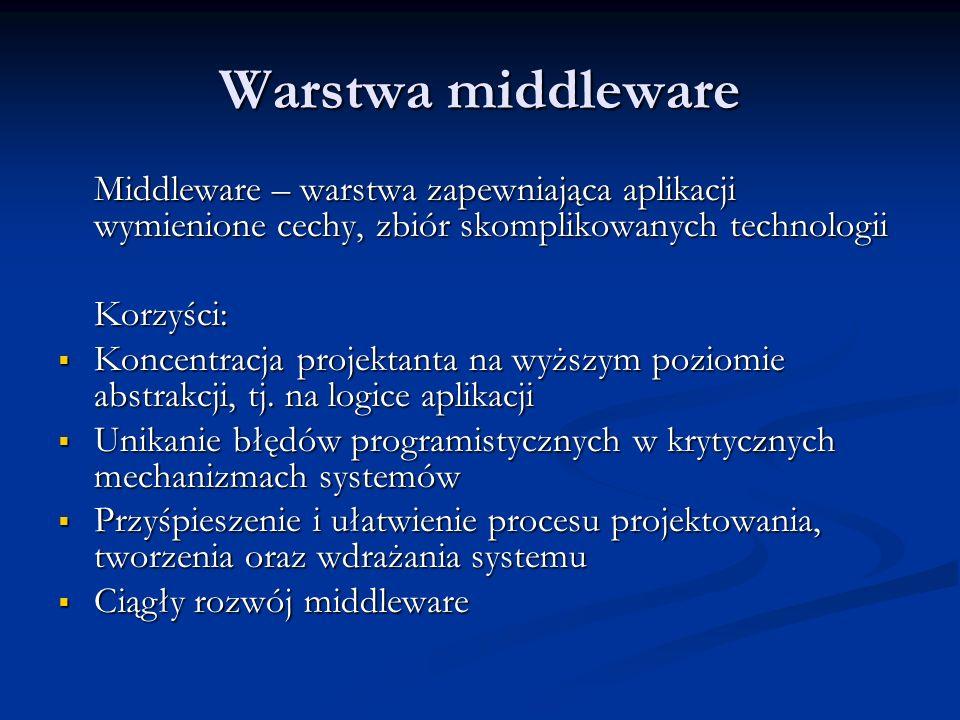 Warstwa middleware Middleware – warstwa zapewniająca aplikacji wymienione cechy, zbiór skomplikowanych technologii Korzyści: Koncentracja projektanta na wyższym poziomie abstrakcji, tj.