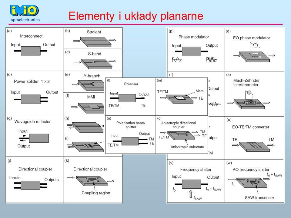 optoelectronics Elementy i układy planarne