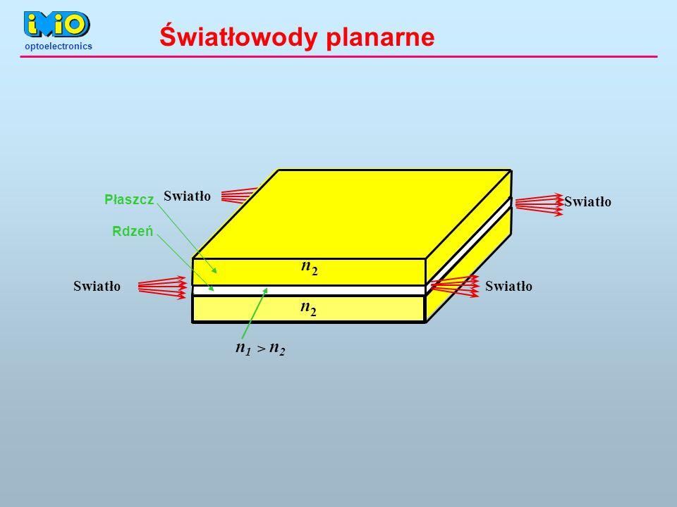 optoelectronics Światłowody planarne