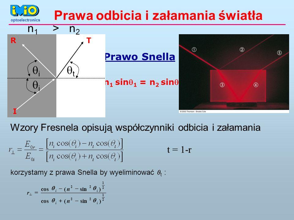 Prawo Snella n 1 sin 1 = n 2 sin 2 optoelectronics Prawa odbicia i załamania światła Wzory Fresnela opisują współczynniki odbicia i załamania n 1 >n2n2 I RT i i t )sin(cos )sin(cos 2 1 22 2 1 22 n n r ii ii t = 1-r korzystamy z prawa Snella by wyeliminować t :