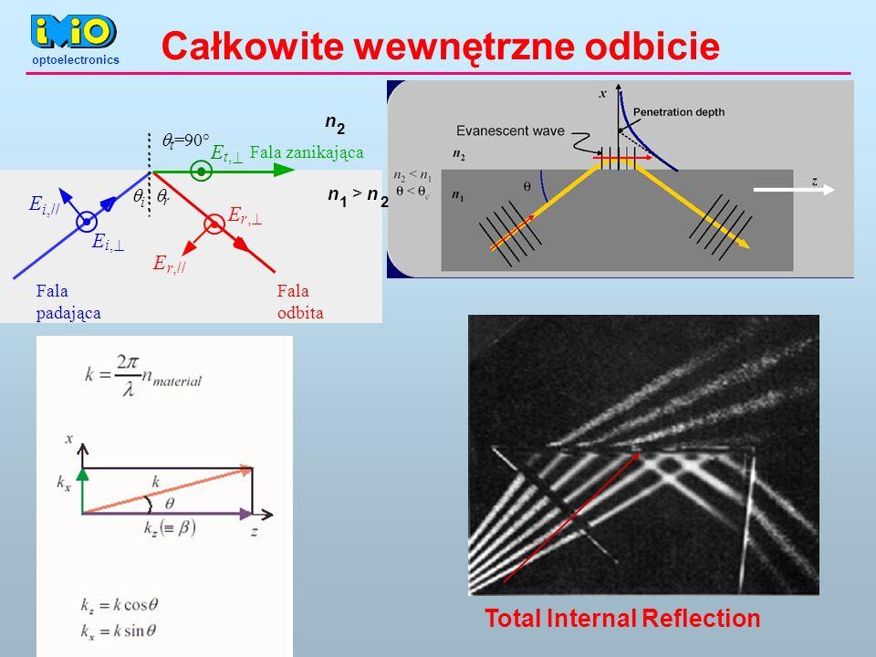 optoelectronics Całkowite wewnętrzne odbicie n 2 n 1 >n 2 t =90° Fala zanikająca Fala odbita Fala padająca i r E r,// E r, E i, E i, // E t, Total Internal Reflection