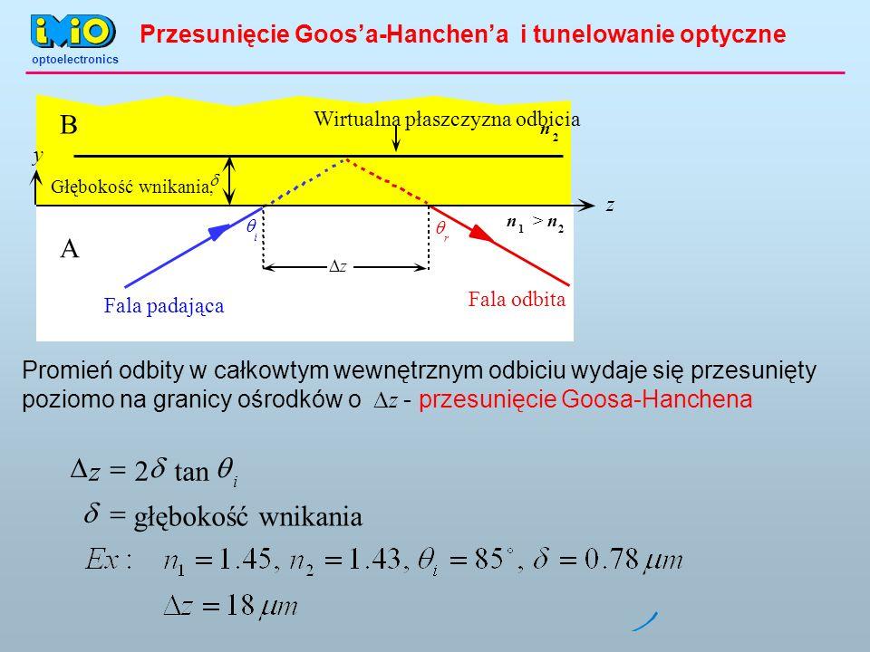 optoelectronics Promień odbity w całkowtym wewnętrznym odbiciu wydaje się przesunięty poziomo na granicy ośrodków o z - przesunięcie Goosa-Hanchena i n 2 n 1 >n 2 Fala padająca Fala odbita r z Wirtualna płaszczyzna odbicia Głębokość wnikania, z y A B Przesunięcie Goosa-Hanchena i tunelowanie optyczne głębokość wnikania tan2 i z