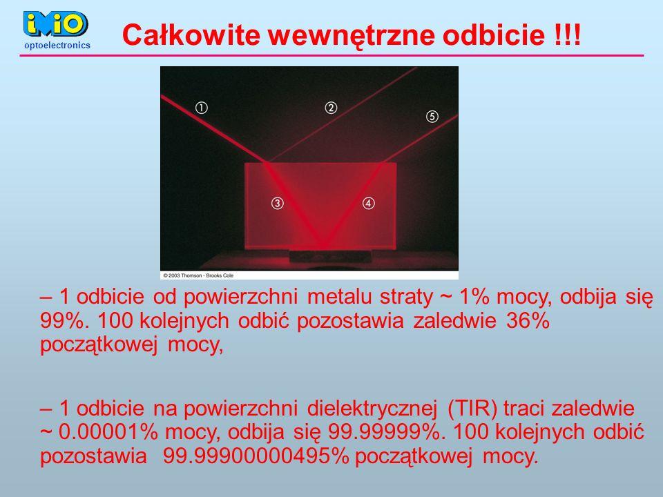 optoelectronics – 1 odbicie od powierzchni metalu straty ~ 1% mocy, odbija się 99%. 100 kolejnych odbić pozostawia zaledwie 36% początkowej mocy, – 1