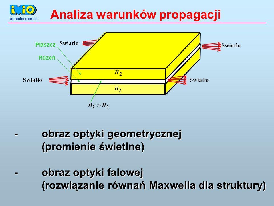 optoelectronics Analiza warunków propagacji - obraz optyki geometrycznej (promienie świetlne) -obraz optyki falowej (rozwiązanie równań Maxwella dla struktury)