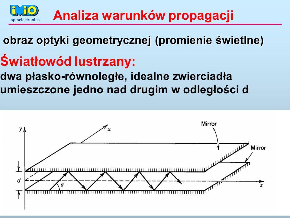optoelectronics Analiza warunków propagacji obraz optyki geometrycznej (promienie świetlne) Światłowód lustrzany: dwa płasko-równoległe, idealne zwierciadła umieszczone jedno nad drugim w odległości d