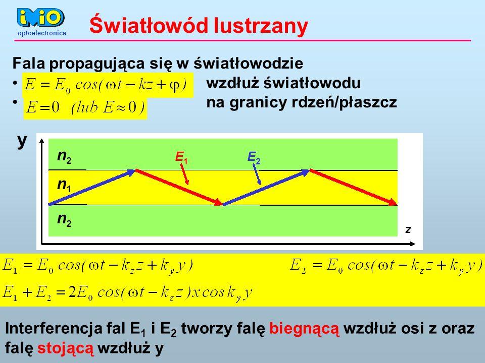 optoelectronics Światłowód lustrzany y Interferencja fal E 1 i E 2 tworzy falę biegnącą wzdłuż osi z oraz falę stojącą wzdłuż y Fala propagująca się w światłowodzie wzdłuż światłowodu na granicy rdzeń/płaszcz
