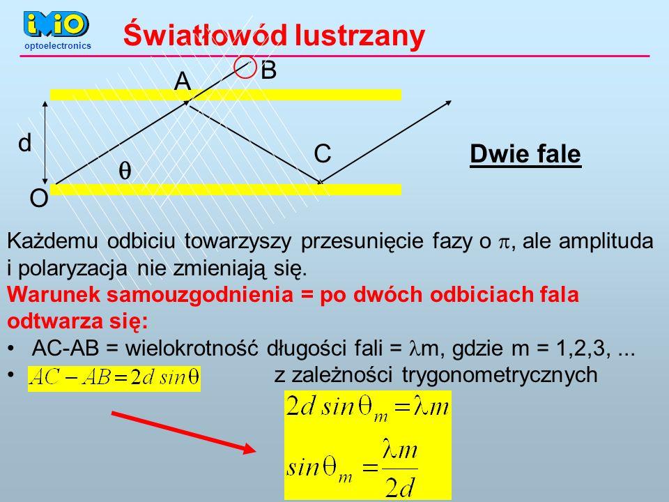 optoelectronics Światłowód lustrzany d A B C Każdemu odbiciu towarzyszy przesunięcie fazy o, ale amplituda i polaryzacja nie zmieniają się. Warunek sa