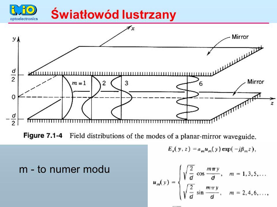 optoelectronics Światłowód lustrzany m - to numer modu