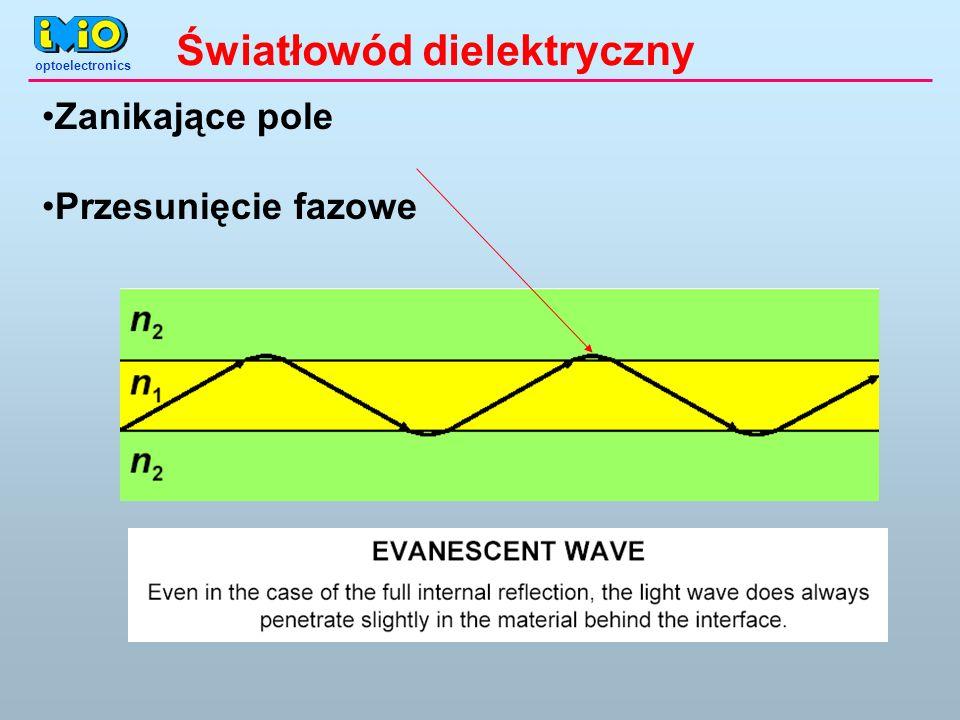 optoelectronics Światłowód dielektryczny Zanikające pole Przesunięcie fazowe