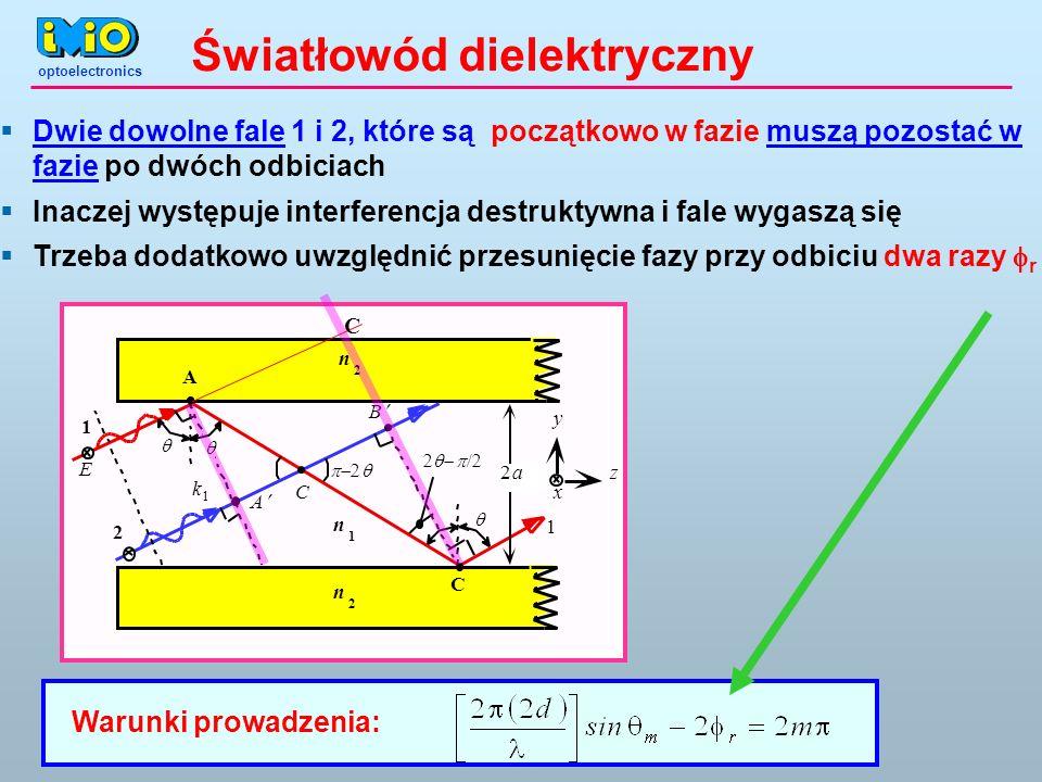 optoelectronics Światłowód dielektryczny Dwie dowolne fale 1 i 2, które są początkowo w fazie muszą pozostać w fazie po dwóch odbiciach Inaczej występuje interferencja destruktywna i fale wygaszą się Trzeba dodatkowo uwzględnić przesunięcie fazy przy odbiciu dwa razy r Warunki prowadzenia: n 2 n 2 z2a y A 1 2 1 C A B C k 1 E x n 1 C