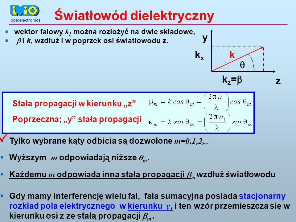 Stała propagacji w kierunku z Poprzeczna; y stała propagacji wektor falowy k 1 można rozłożyć na dwie składowe, i k, wzdłuż i w poprzek osi światłowodu z.