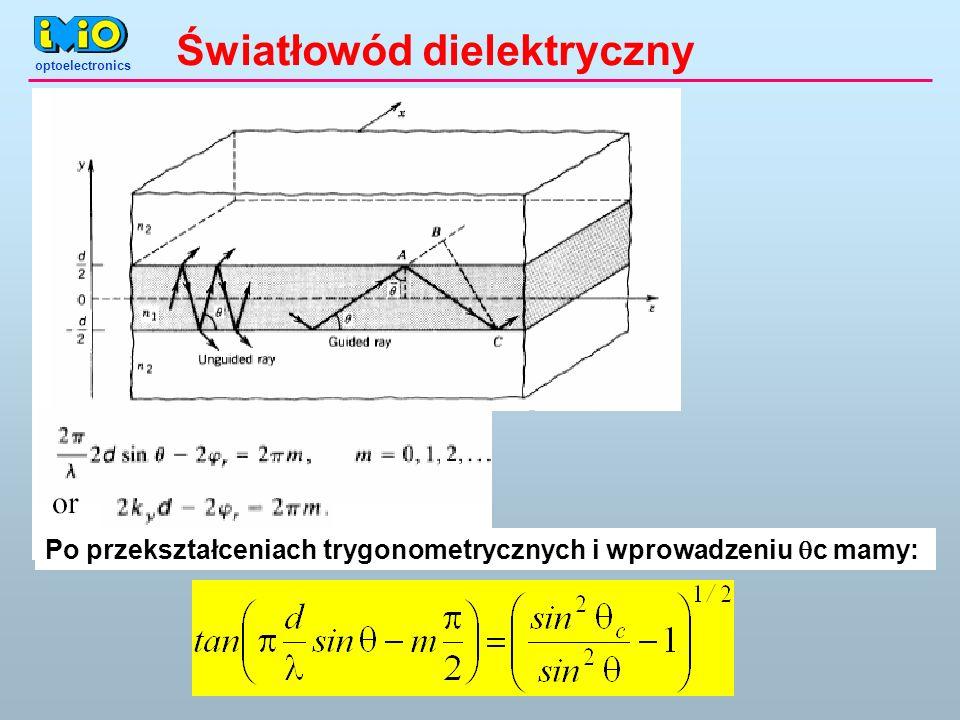 optoelectronics Światłowód dielektryczny Po przekształceniach trygonometrycznych i wprowadzeniu c mamy:
