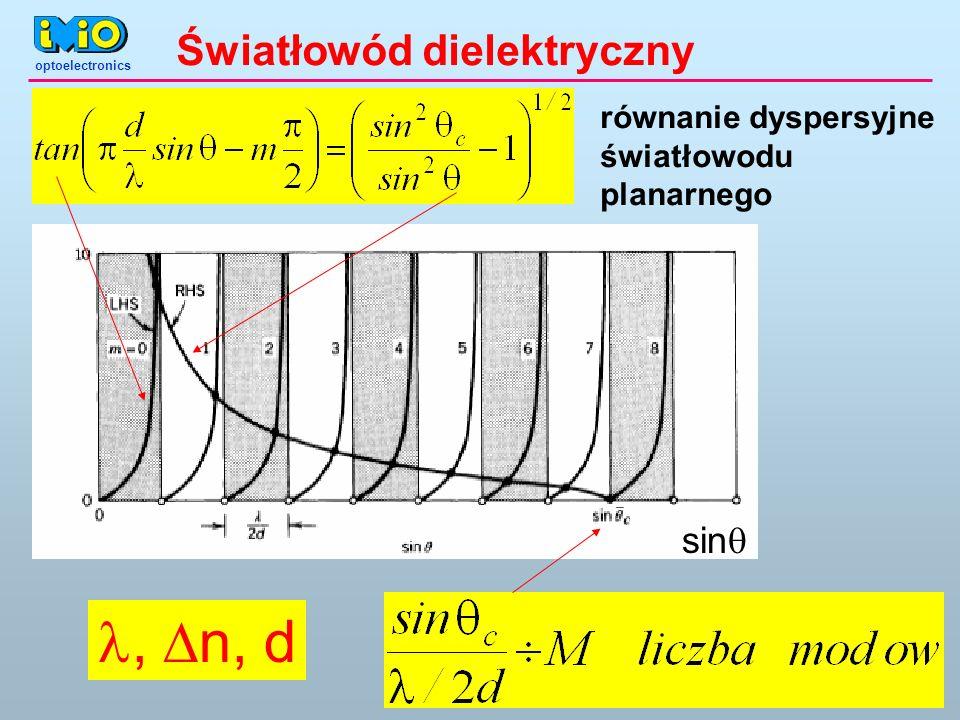 optoelectronics Światłowód dielektryczny sin równanie dyspersyjne światłowodu planarnego, n, d
